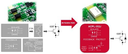 Интегрированный, интеллектуальный драйвер затвора IGBT/MOSFET транзистора, Highly Integrated Smart Gate Drive