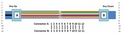 Оптический патч-корд MTP, схема полярности C